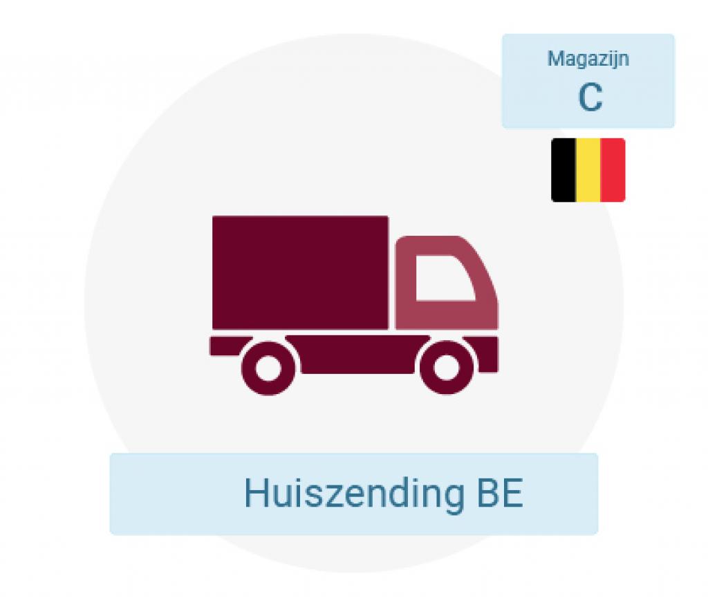 C Huiszending Belgie